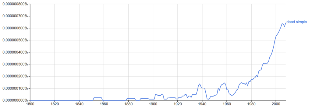 Dead Simple usage in Google Ngram Viewer